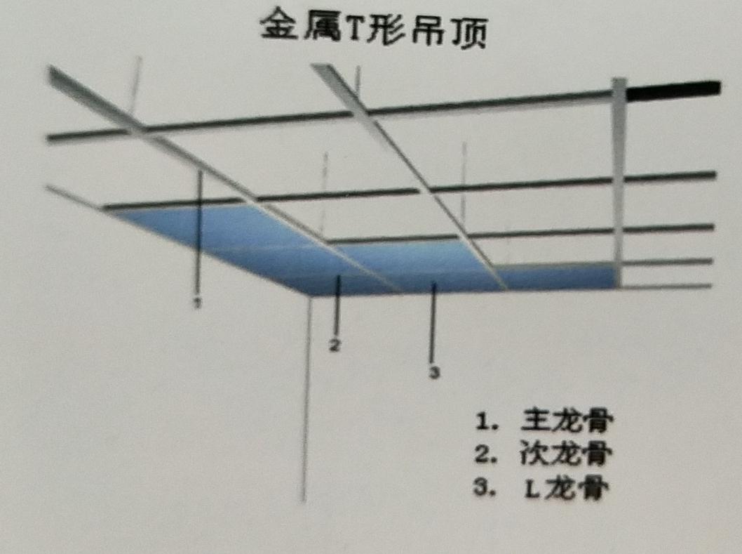 硅酸钙板施工方案